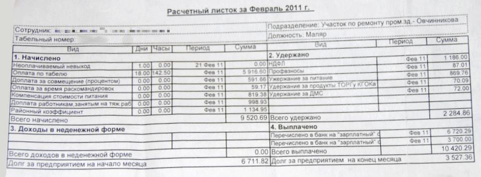 Долг за работником на конец месяца при увольнении оглядкой дикого