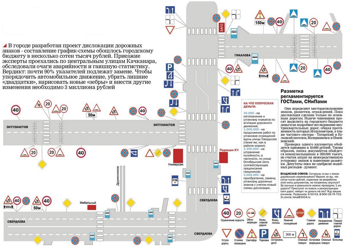 Схема дислокации дорожных знаков и дорожной разметки